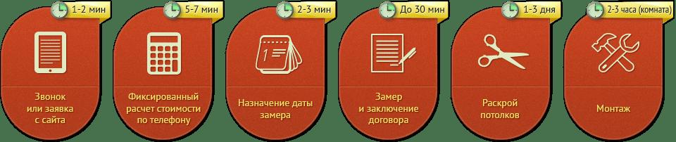 Закажите натяжной потолок в Томске в Потолок Мастер, оставьте заявку сейчас!